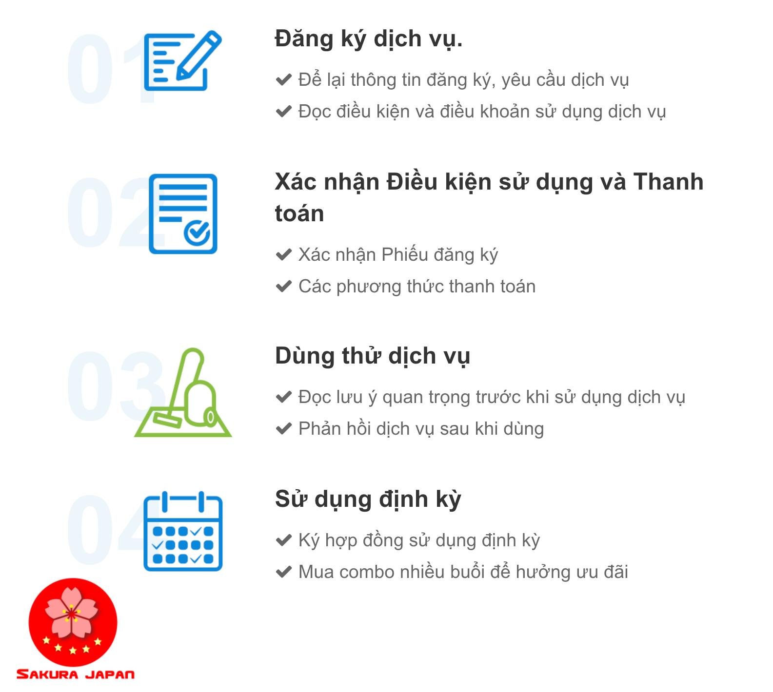 Quy trình Dịch vụ Giúp việc Nha Trang